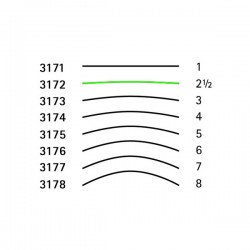 Goiva tipo espatula perfil 2.5