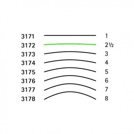 Goiva tipo espatula perfil 2