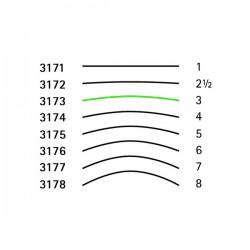 Goiva tipo espatula perfil 3