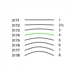 Goiva tipo espatula perfil 4