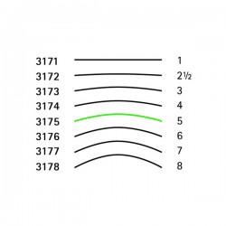 Goiva tipo espatula perfil 5
