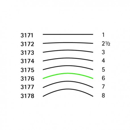 Goiva tipo espatula perfil 6