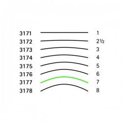 Goiva tipo espatula perfil 7