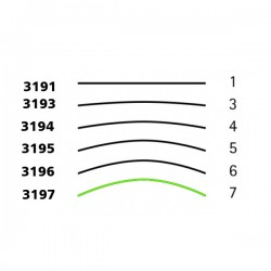 Goiva de desbastar padrão Tyrolise perfil 7