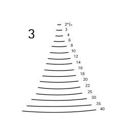 Goiva curvada perfil 3