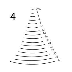Goiva curvada perfil 4